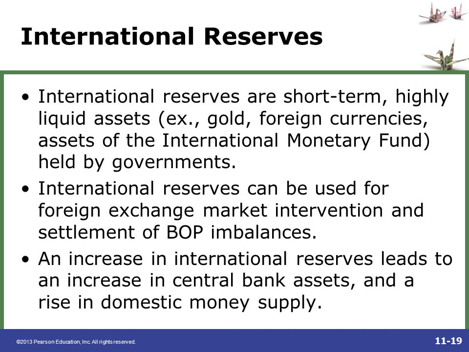 International Reserves