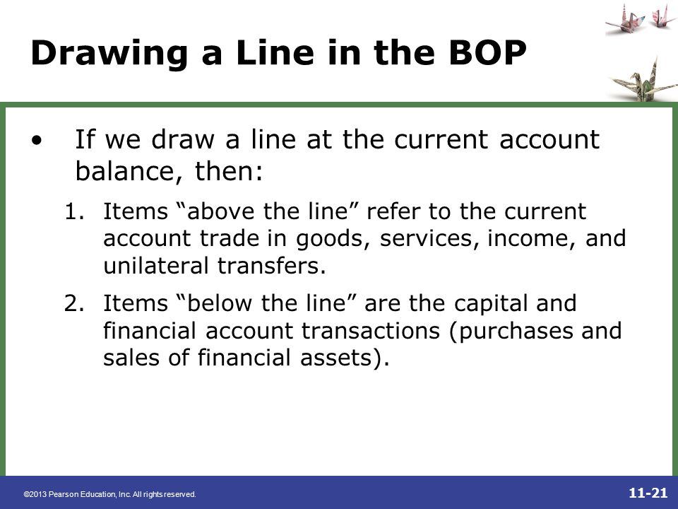 Drawing a Line in the BOP