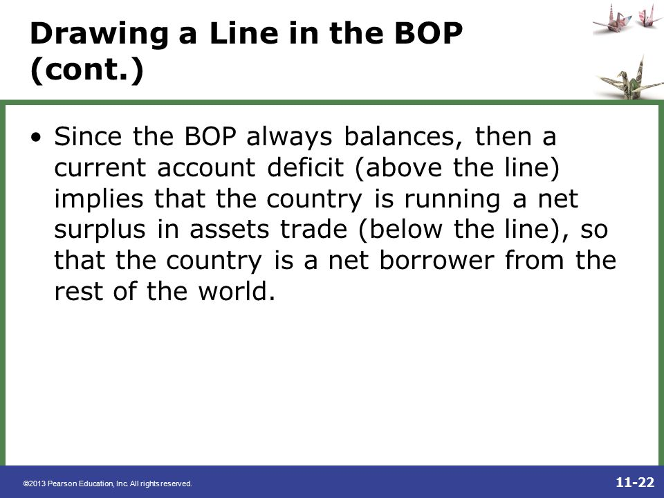 Drawing a Line in the BOP (cont.)