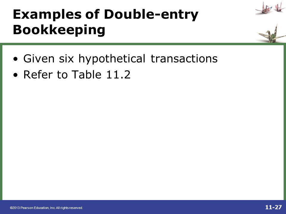 Examples of Double-entry Bookkeeping