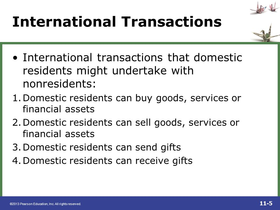 International Transactions