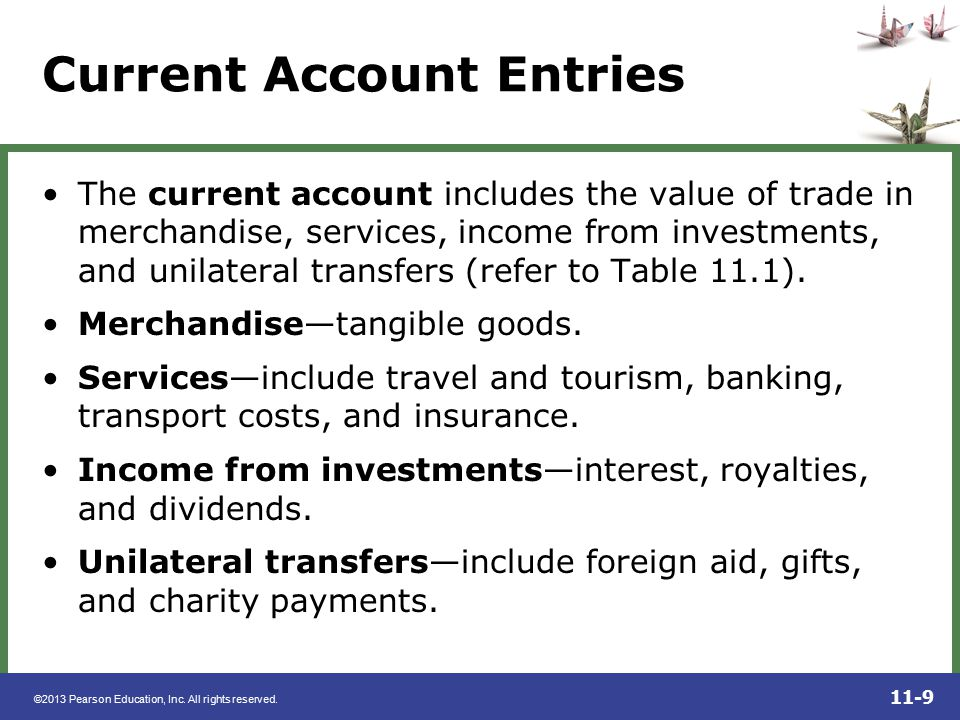 Current Account Entries
