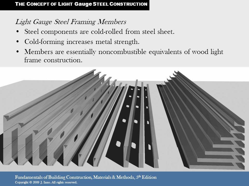 2 Light Gauge Steel Framing Members