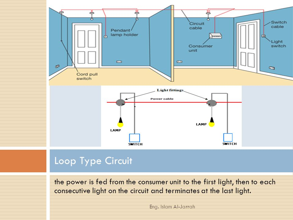 Luxury Switch Loop Picture Collection - Wiring Diagram Ideas ...