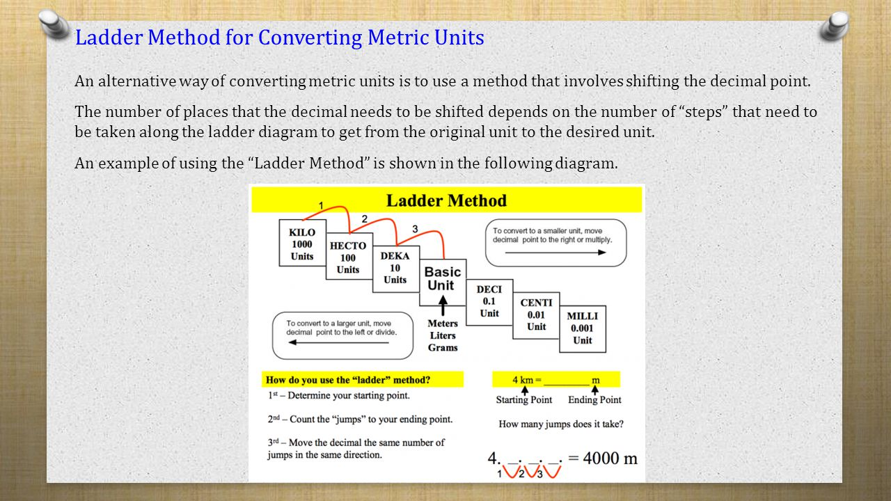 converting metric units - ppt download
