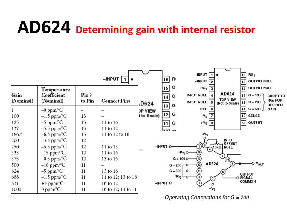 AD624 Determining gain with internal resistor