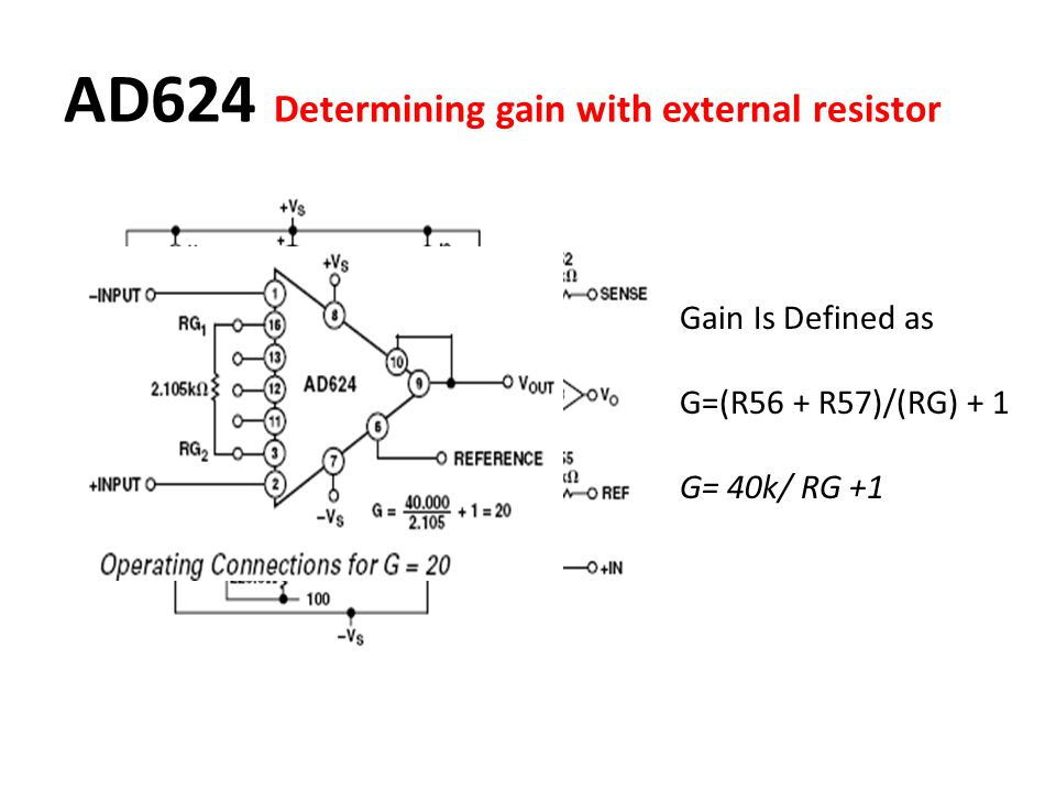 AD624 Determining gain with external resistor