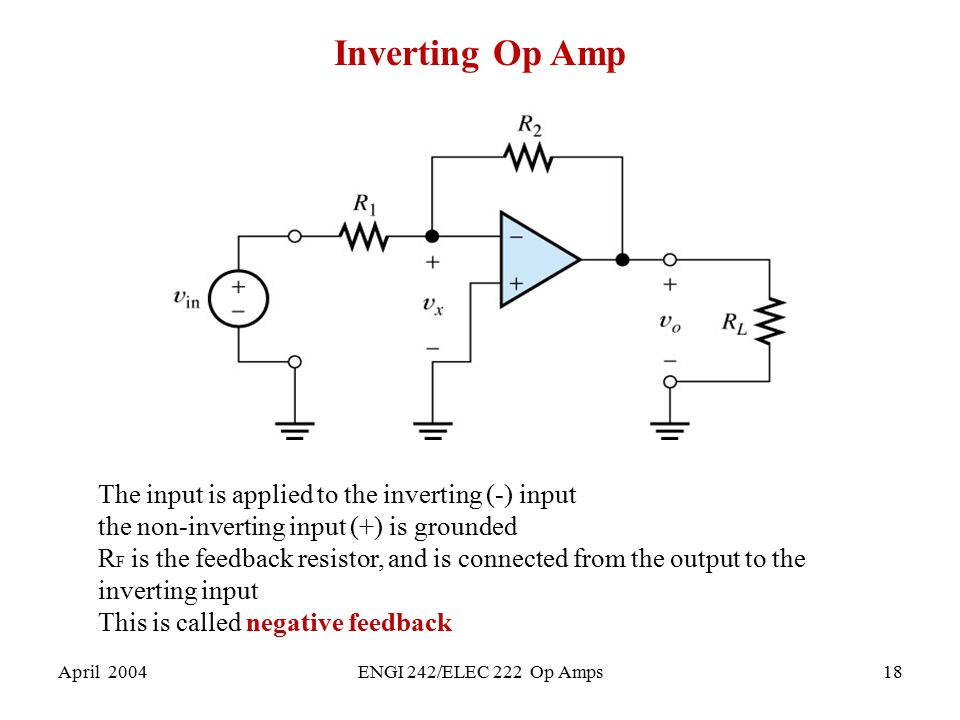 Inverting Op Amp The input is applied to the inverting (-) input