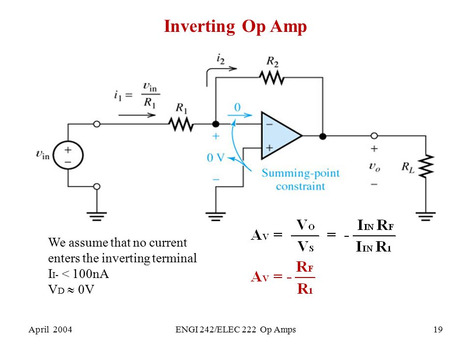 Inverting Op Amp We assume that no current enters the inverting terminal. II- < 100nA. VD  0V. April