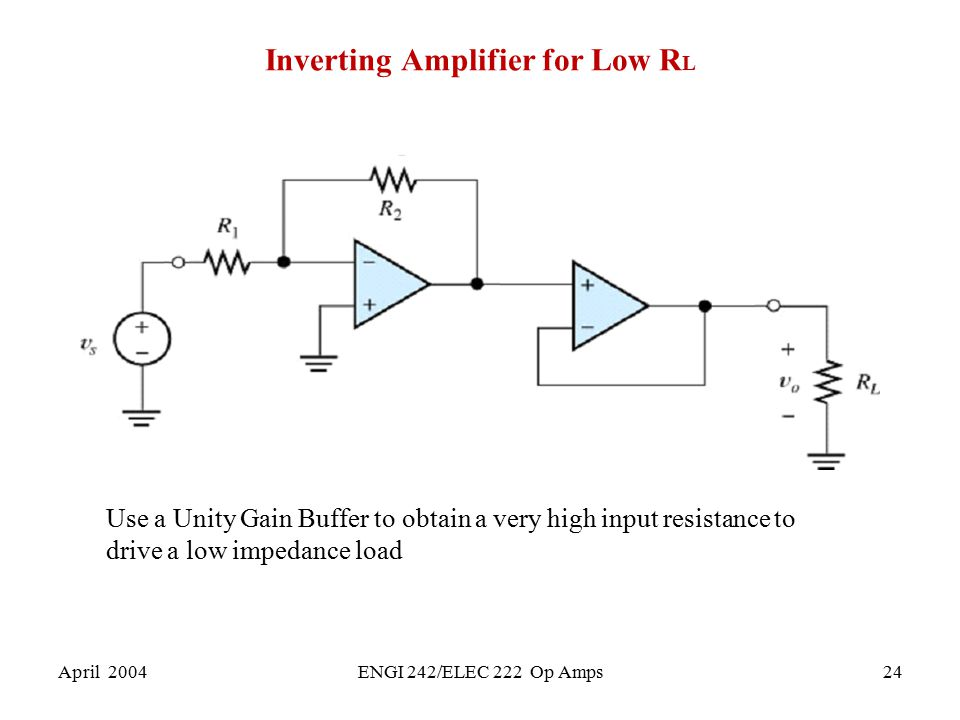Inverting Amplifier for Low RL