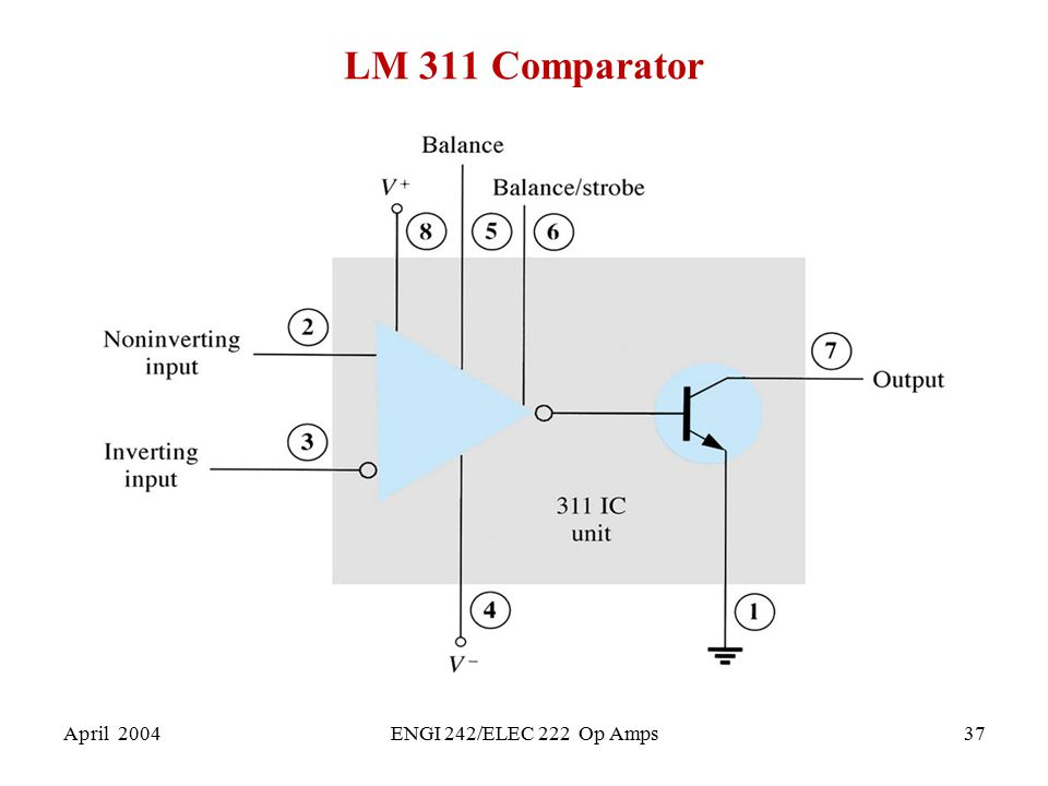 LM 311 Comparator April 2004 ENGI 242/ELEC 222 Op Amps