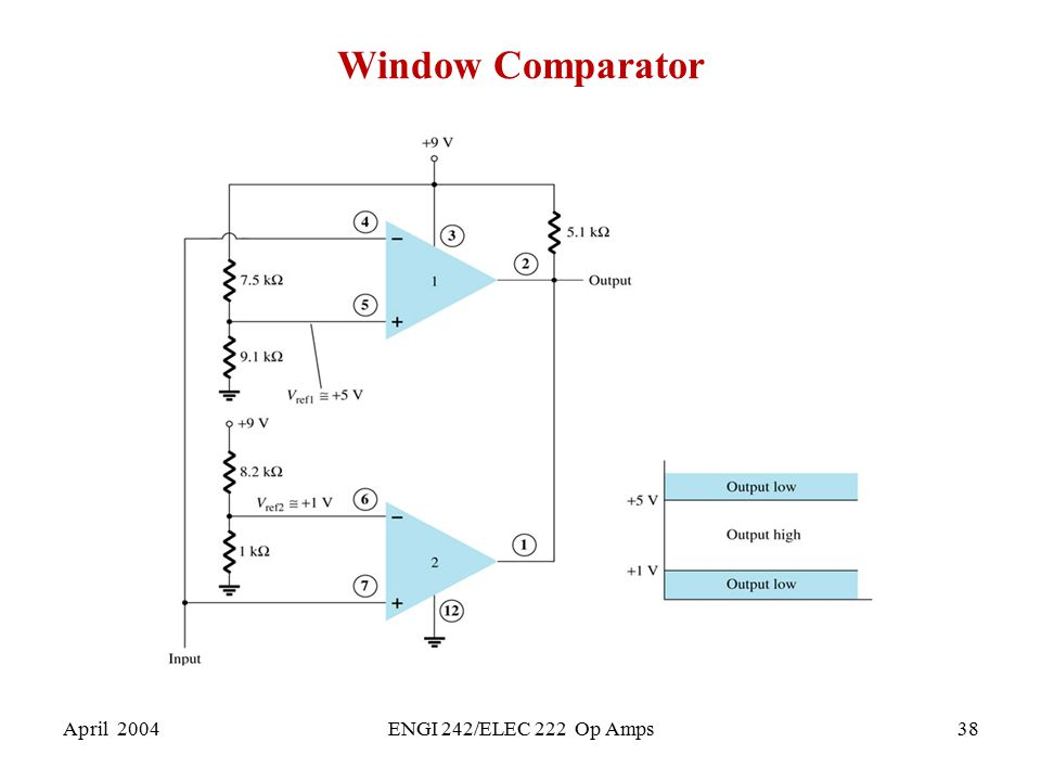 Window Comparator April 2004 ENGI 242/ELEC 222 Op Amps