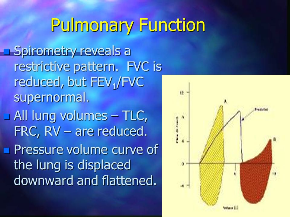 Pulmonary Function Spirometry reveals a restrictive pattern. FVC is reduced, but FEV1/FVC supernormal.