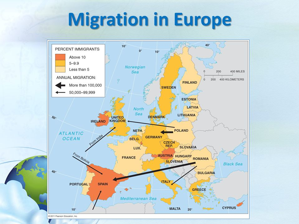 Migration in Europe