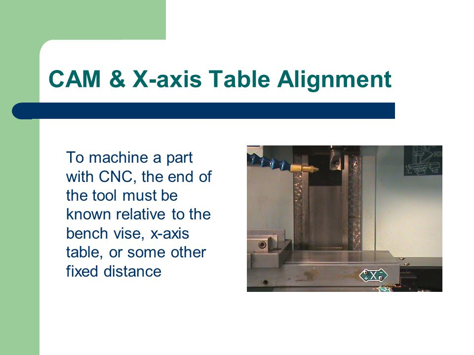 Cam X Axis Table Alignment