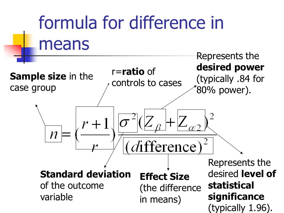 formula for difference in means