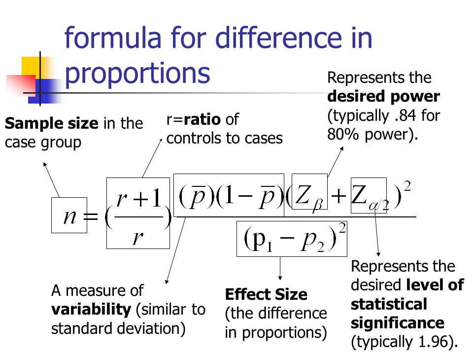 formula for difference in proportions