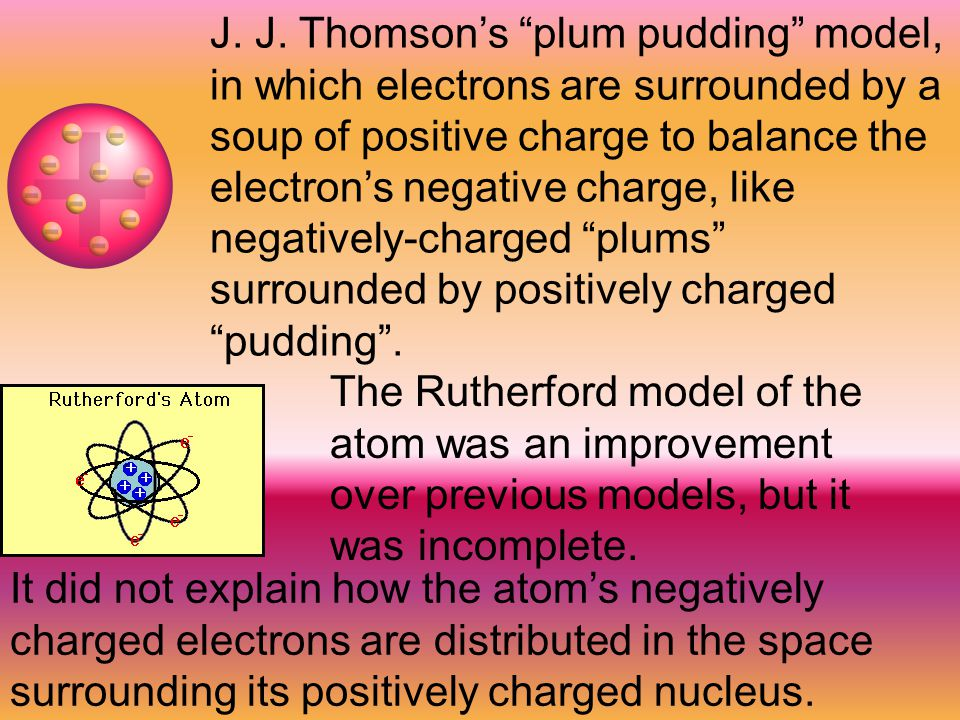 J. J. Thomson's plum pudding model, in which electrons are surrounded by a soup of positive charge to balance the electron's negative charge, like negatively-charged plums surrounded by positively charged pudding .