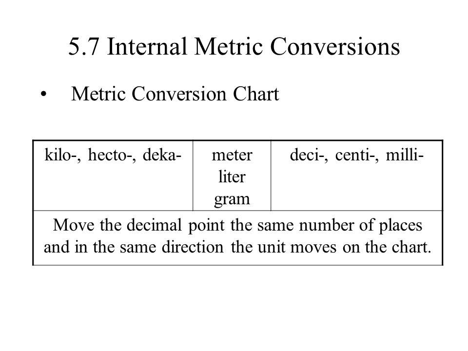 16 5 7 Internal Metric Conversions