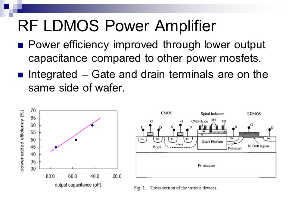 LDMOS for RF Power Amplifiers - ppt video online download