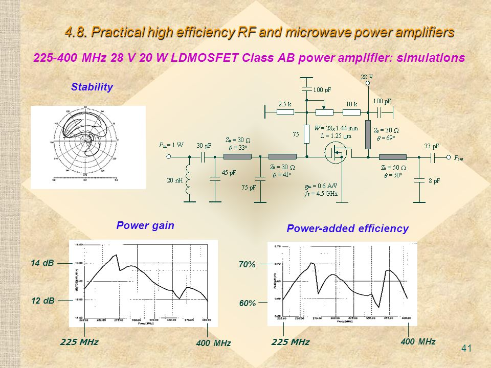 LECTURE 4  HIGH-EFFICIENCY POWER AMPLIFIER DESIGN - ppt