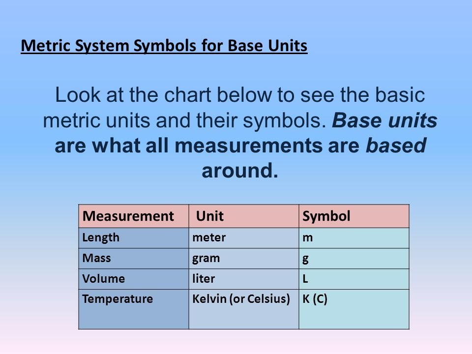 Metric System Notes Directions Ppt Download
