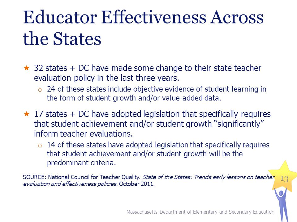 Educator Effectiveness Across the States