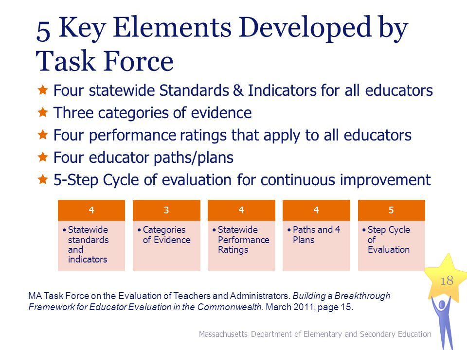 5 Key Elements Developed by Task Force