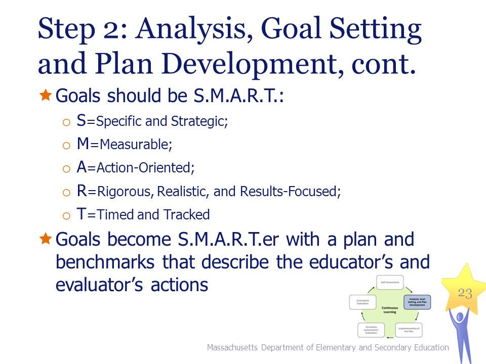 Step 2: Analysis, Goal Setting and Plan Development, cont.