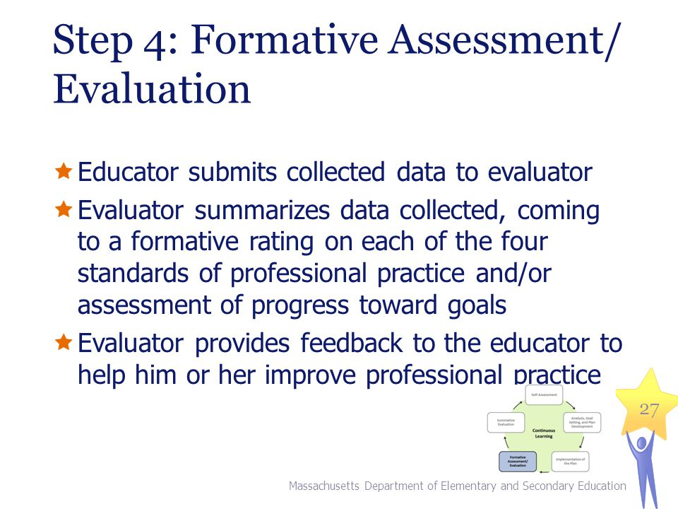 Step 4: Formative Assessment/ Evaluation