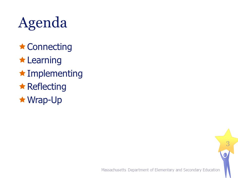 Agenda Connecting Learning Implementing Reflecting Wrap-Up