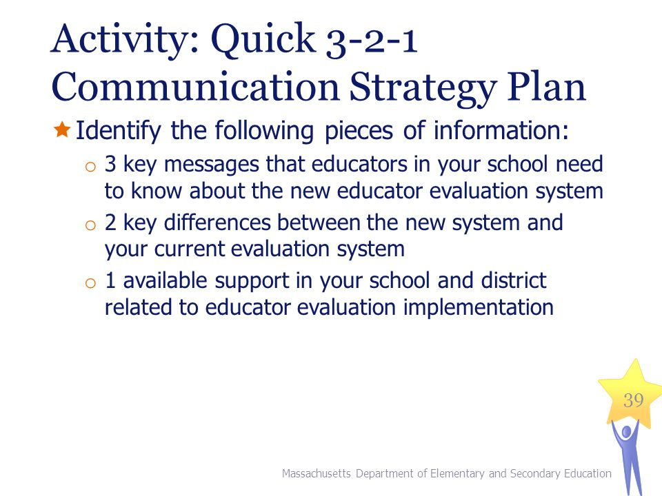 Activity: Quick Communication Strategy Plan