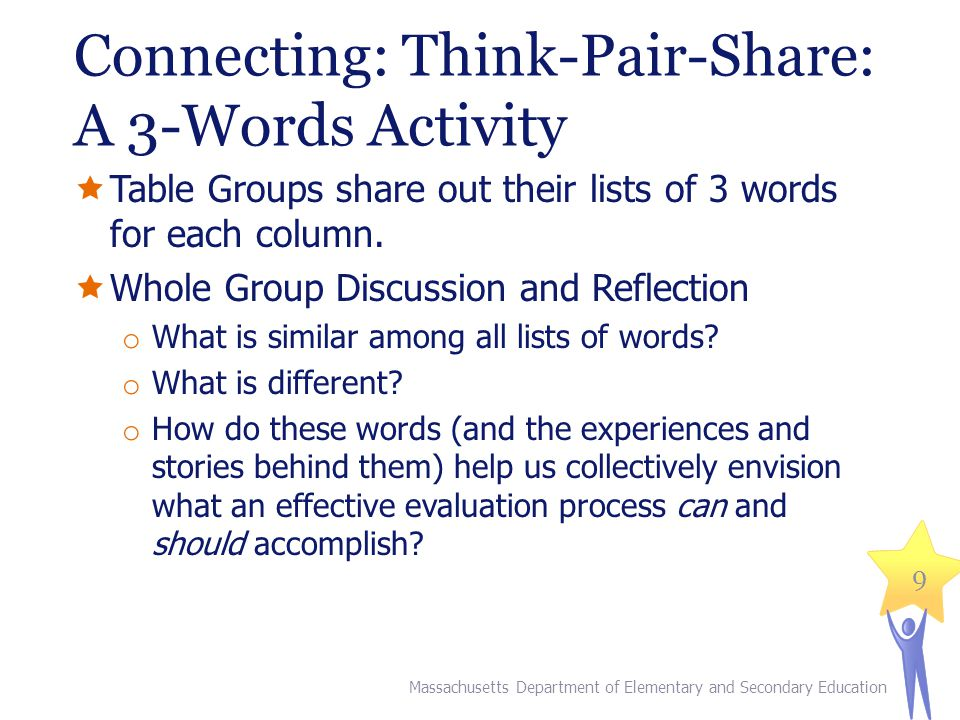 Connecting: Think-Pair-Share: A 3-Words Activity