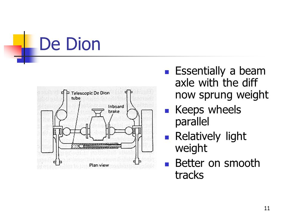 De Dion Essentially a beam axle with the diff now sprung weight