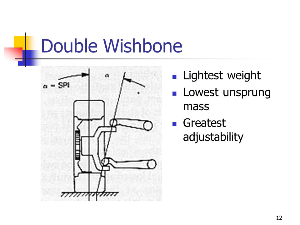 Double Wishbone Lightest weight Lowest unsprung mass