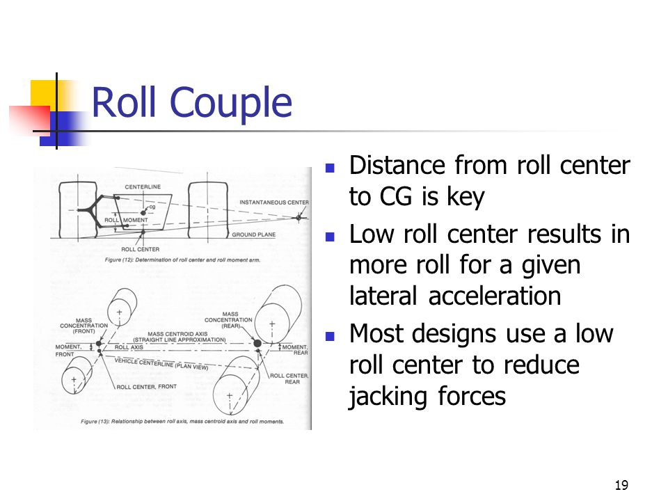 Roll Couple Distance from roll center to CG is key