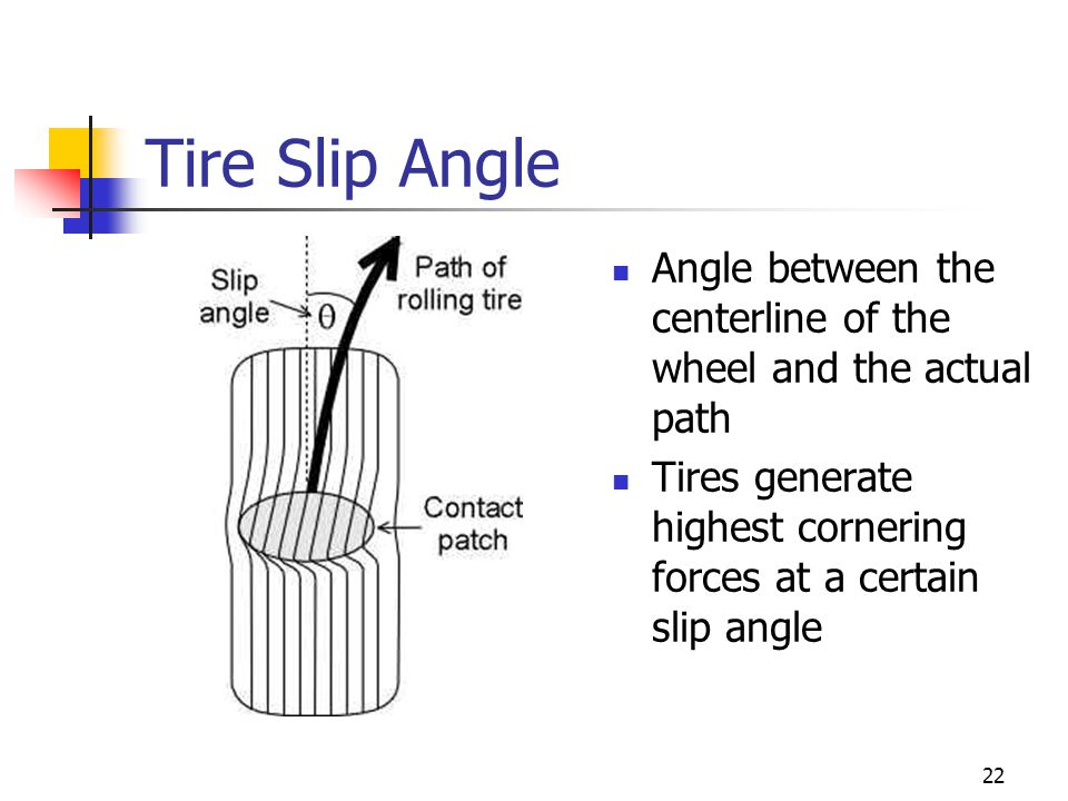 Tire Slip Angle Angle between the centerline of the wheel and the actual path.