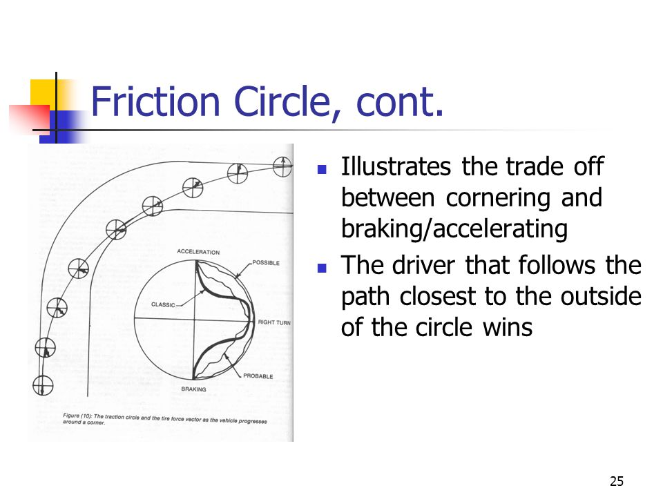 Friction Circle, cont. Illustrates the trade off between cornering and braking/accelerating.