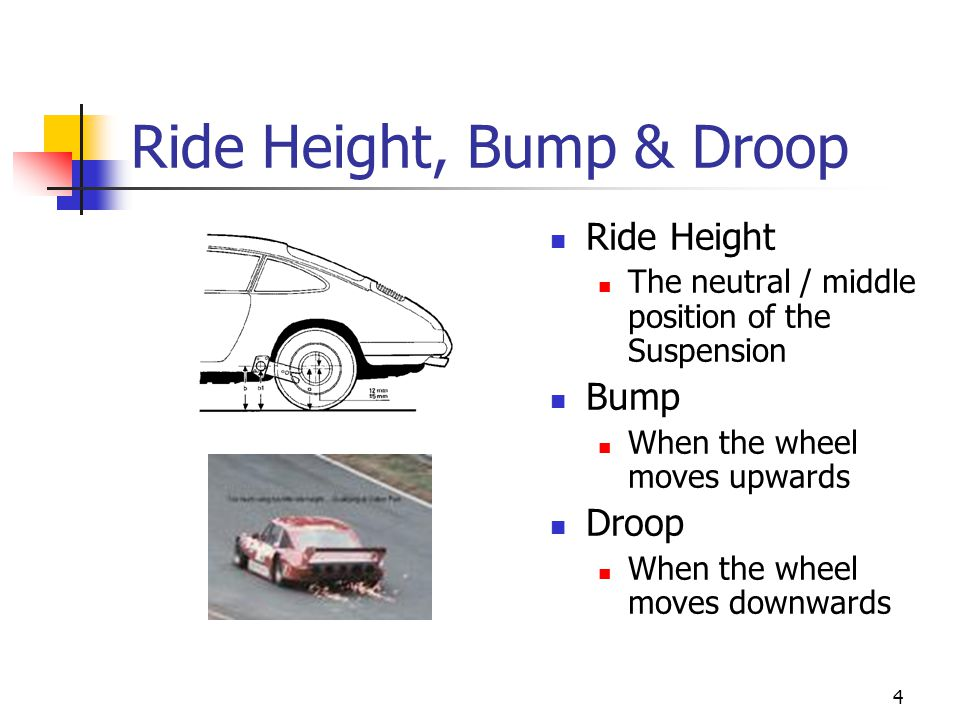 Ride Height, Bump & Droop