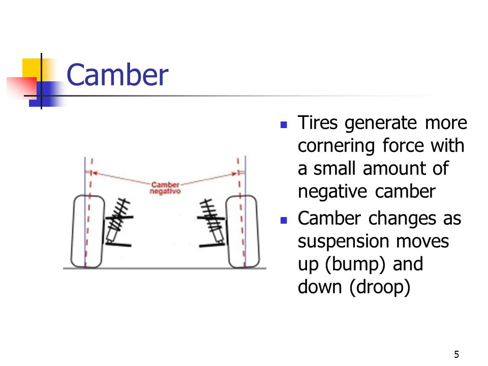 Camber Tires generate more cornering force with a small amount of negative camber.