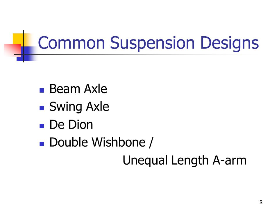 Common Suspension Designs