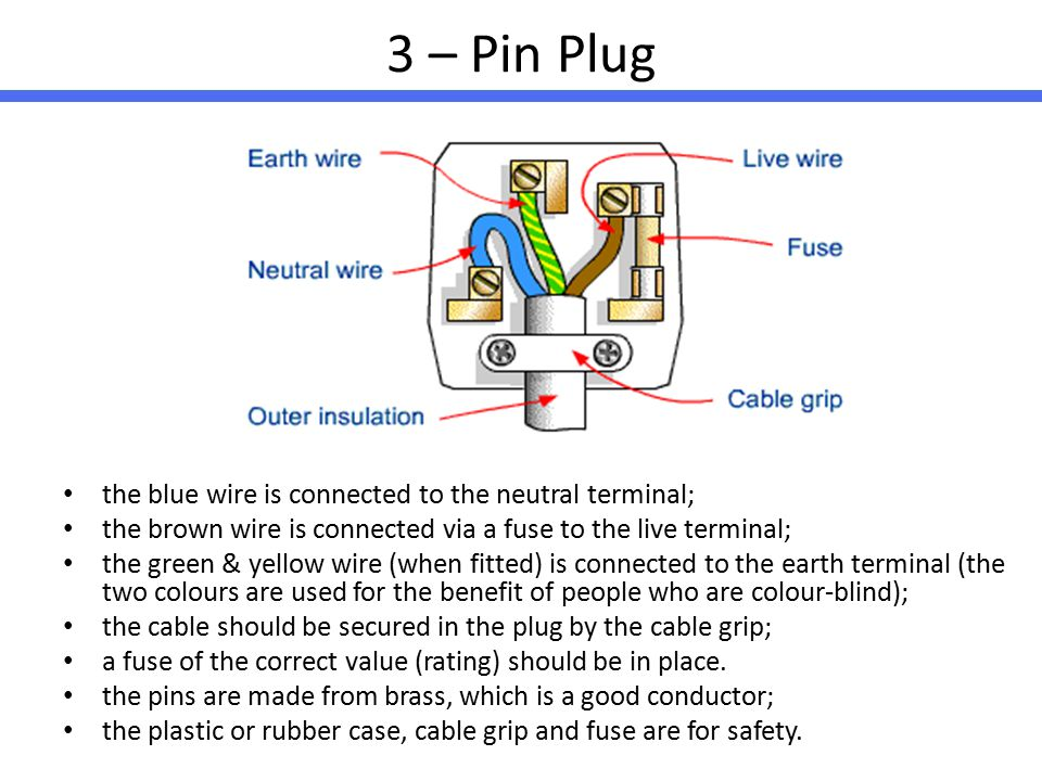 Electrical Wiring Mechanical and Electrical Systems SKAA ppt video ...