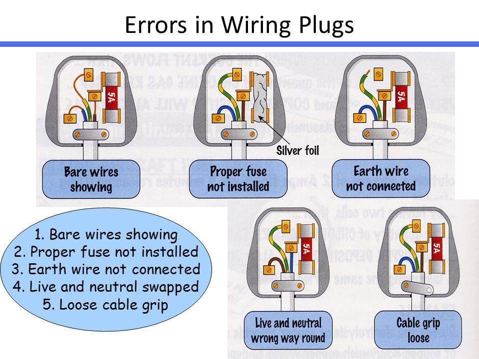 Dorable What Is Live And Neutral Wires Crest - Electrical Diagram ...
