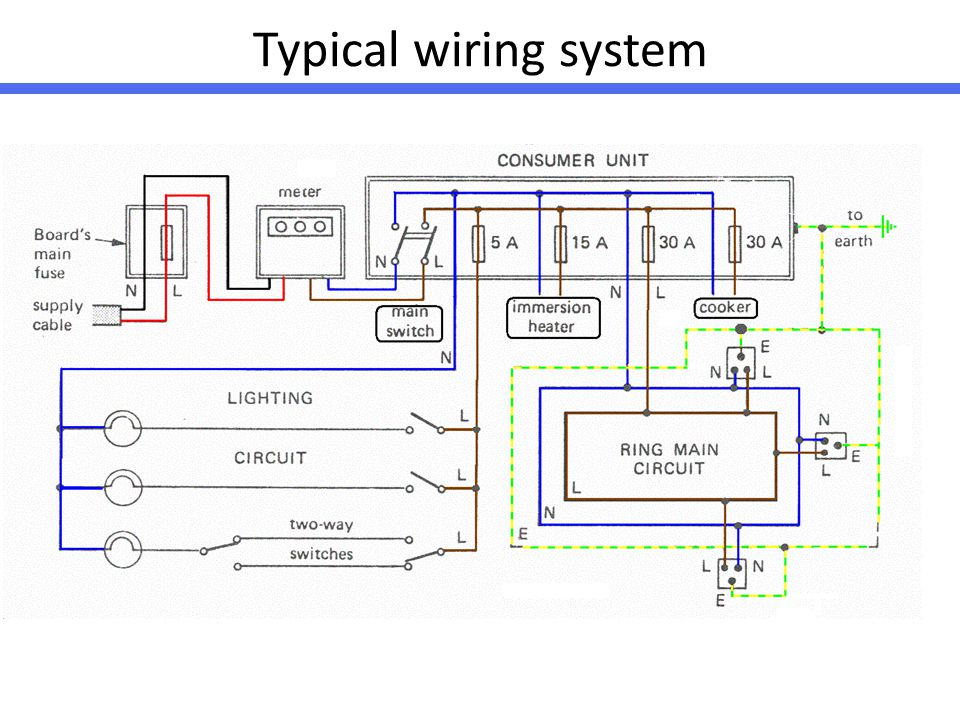 Awe Inspiring Electrical Wiring Mechanical And Electrical Systems Skaa Ppt Video Wiring Cloud Brecesaoduqqnet