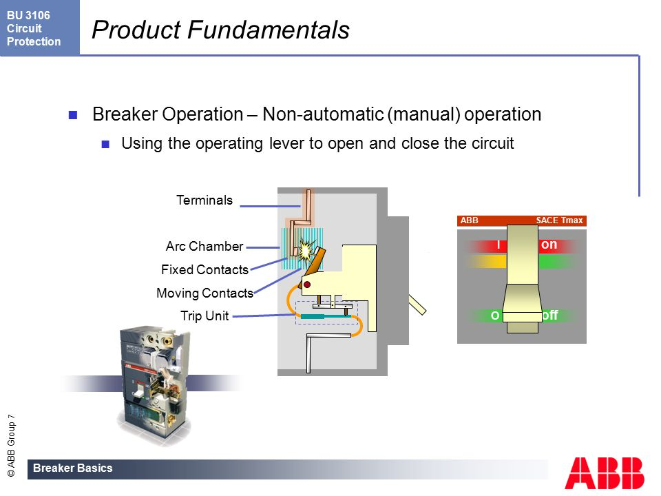 breaker basics welcome to this general overview of abb ppt download rh slideplayer com VFD Drives How They Work ABB Variable Frequency Drive