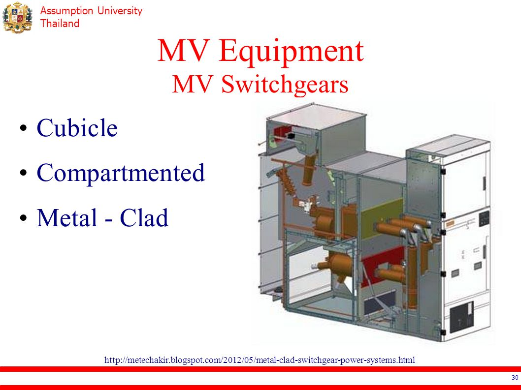 EE4503 Electrical Systems Design - ppt video online download