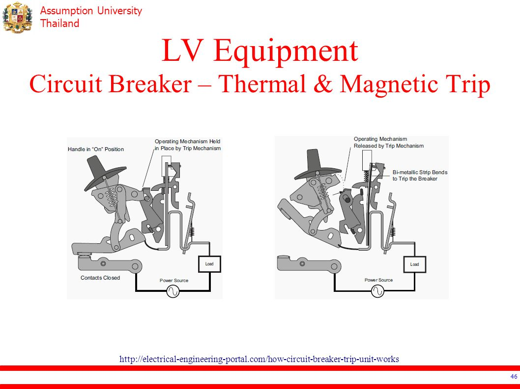 Ee4503 Electrical Systems Design Ppt Video Online Download Thermal Circuit Breakers Trip And Turn Off The If Current Lv Equipment Breaker Magnetic 46