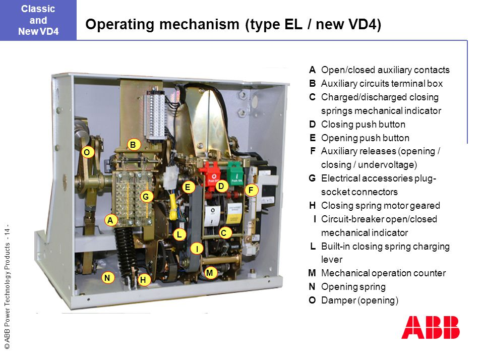 innovation within continuity - ppt video online download on shunt trip  coil diagram, abb motors acb wiring