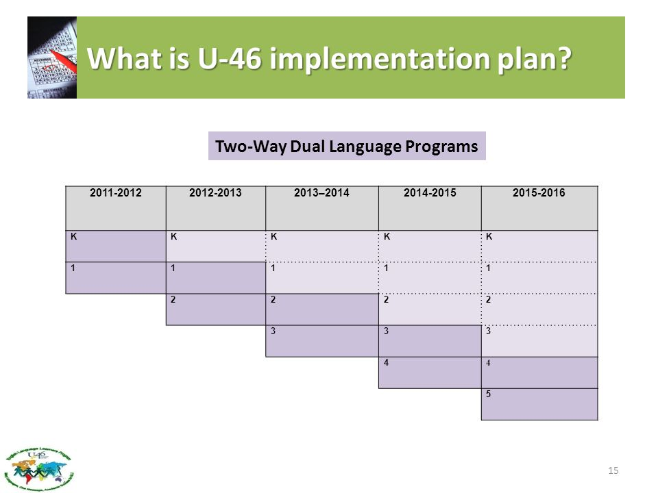 What is U-46 implementation plan