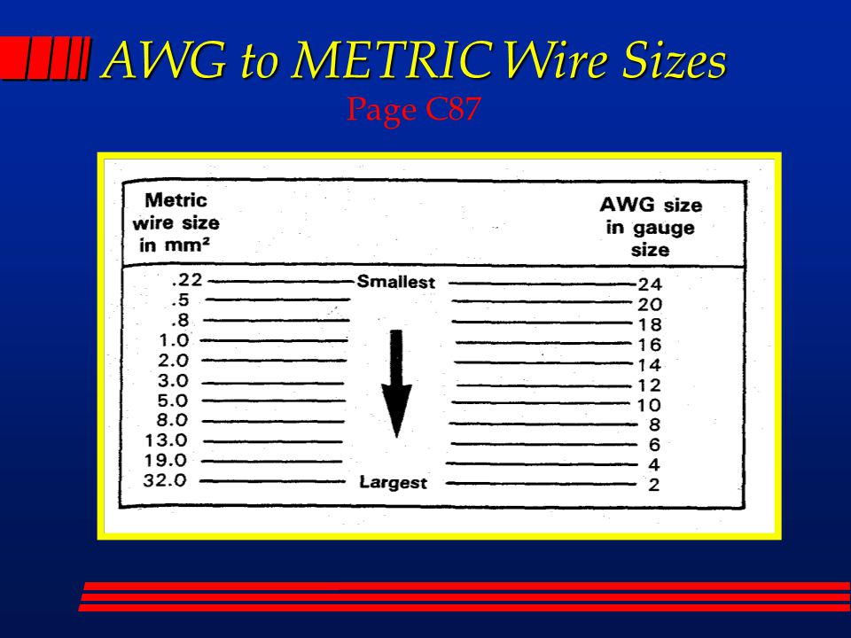 Metric automotive wire gauge wire center wire repair chapter ppt download rh slideplayer com american wire gauge to metric mcm wire gauge chart greentooth Image collections